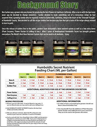 Best-Plant-Food-For-All-Plants-and-Trees-Humboldts-Secret-Golden-Tree-All-In-One-Additive-Yield-Increaser-Quality-Increaser-Plant-Savior-Use-on-Fruit-Vegetables-Lawns-Roses-Tomatoes-and-Everything-0-0