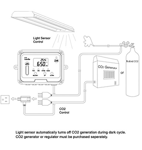 CO2Meter-RAD-0501-Day-Night-CO2-Monitor-and-Controller-for-Greenhouses-Grey-0-0