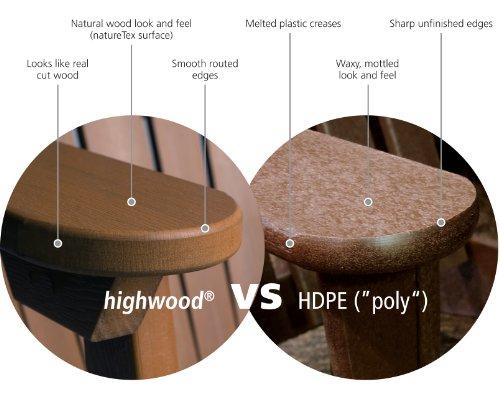 Highwood-Folding-Adirondack-Side-Table-0-0
