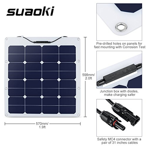 Suaoki-50W100W-18V-Solar-Panel-Charger-SunPower-Cell-Ultra-Thin-Flexible-with-MC4-Connector-Charging-for-RV-Boat-Cabin-Tent-CarCompatibility-with-18V-and-Below-Devices-0-0