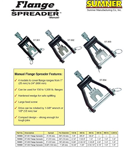 Sumner-Manufacturing-784000-ST-304-Manual-Flange-Spreader-6-38-Spread-1-Pin-Diameter-0-0