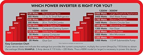 Whistler-100-Watt-Power-Inverter-0-0