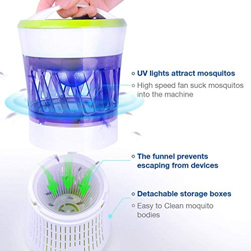 ADan-Bug-Zapper-Indoor-2-In-1-Night-Light-Mosquitoes-Fly-Pest-Catcher-Electric-Mosquito-Killer-Lamp-Nontoxic-LED-UV-Light-Trap-USB-Powered-0-2