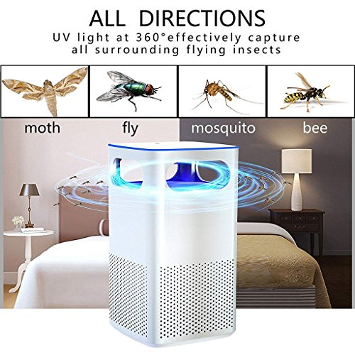 ADan-Bug-Zapper-Insect-Mosquito-Killer-With-UV-Trap-Lamp-Fan-Night-Light-USB-Powered-Insect-Dispeller-With-Suction-Fan-For-Indoor-Home-0-0