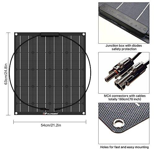 ALLPOWERS-ETFE-50W-100W-160W-Solar-Panel-0-0