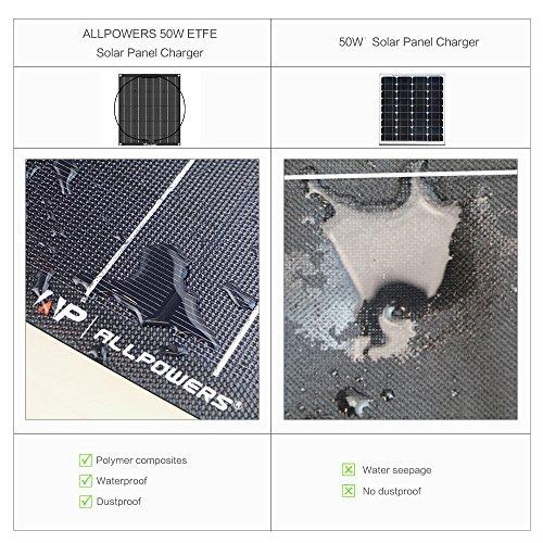 ALLPOWERS-ETFE-50W-100W-160W-Solar-Panel-0-1