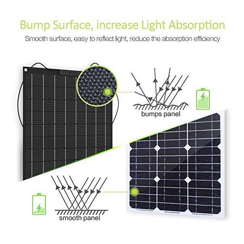 ALLPOWERS-ETFE-50W-100W-160W-Solar-Panel-0-2