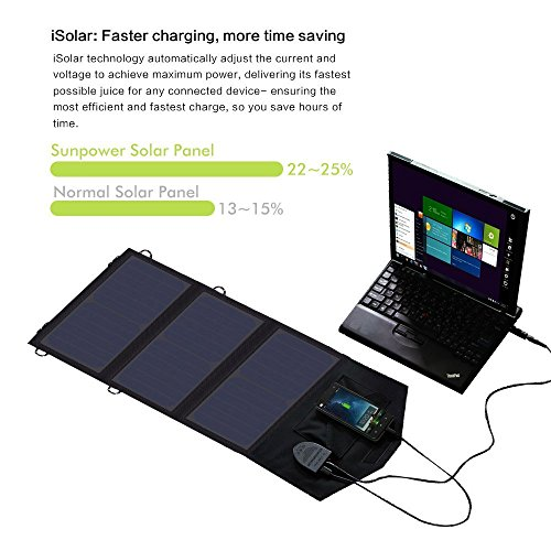 GIARIDE-Foldable-Solar-Charger-Fast-Charging-USB-DC-OutputSunpower-Panel-for-Laptop-Notebook-Tablet-iPad-iPhone-Samsung-CarBoatRV-Battery-Hiking-Climbing-Camping-Fishing-and-More-0-1