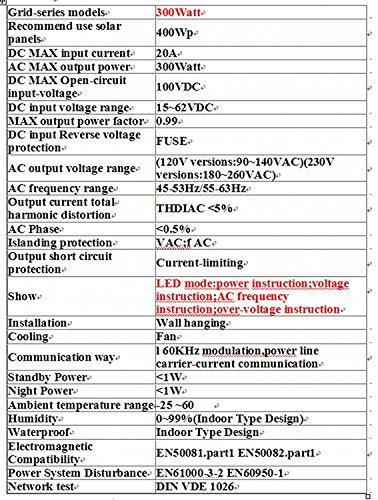 GOWE-300W-Grid-tie-inverter-Pure-sine-wave-input-DC-15v-60v-0-1
