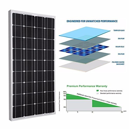 Giosolar-100W-12V-Monocrystalline-Solar-Panel-Kit-with-20A-LED-Charge-Controller-RedBlack-Cable-Mounting-Z-Brackets-for-RV-Boat-Off-Grid-0-0