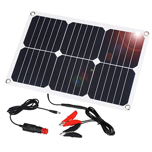SUAOKI-14W-18W-Solar-Battery-Charger-0