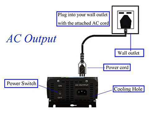 Solinba-on-Grid-Tie-Solar-Power-Inverter-DC-to-AC-110v-60Hz-USA-Plug-0-2