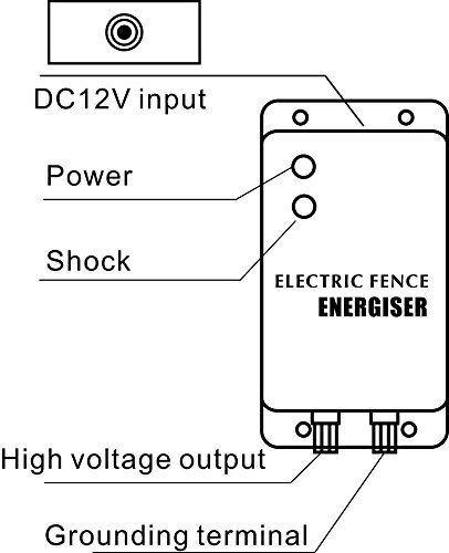 electric-fence-energiser-with-05-joules-10kv-output-powered-by-DC12V-0-0