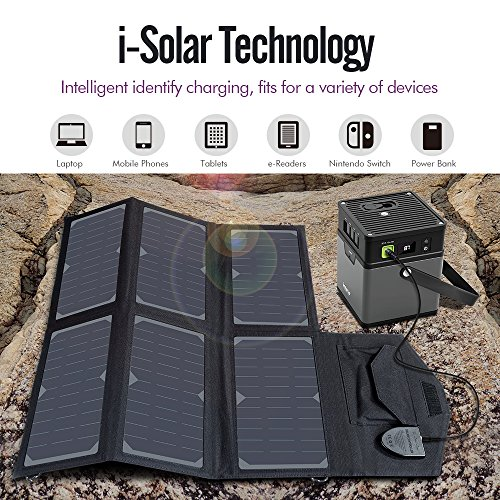 imuto-36W-60W-Solar-Charger–0-1