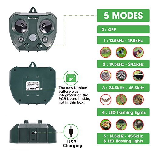 Beatunes-2018-New-Solar-Powered-Ultrasonic-Animal-and-Pest-Repeller-Motion-Activated-Outdoor-Waterproof-Repellent-for-Dog-Cat-Bird-Squirrel-Rat-Vole-Raccoon-Fox-Rodent-etc-0-2
