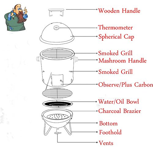 Charcoal-Smoke-Grill-Meat-Chicken-Hamsausage-Cooking-BBQ-Pation-Smooker-Cooker-Item210042-0-1
