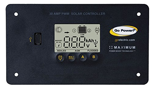 Go-Power-Solar-Elite-Complete-Solar-and-Inverter-System-with-320-Watts-of-Solar-0-2