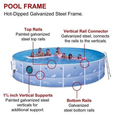 Round-Pool-Package-with-Porthole-0-0