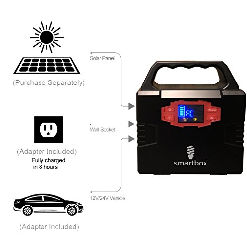 Smartbox-Powerful-Solar-Generator-Portable-Power-Charging-Station-With-Multiple-USB-AC-Outlets100-Watt-Emergency-Solar-Battery-Charger-With-Ultra-Bright-LED-Light-For-Outdoor-Activities-0-1