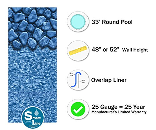 Wilbar-33-Foot-Round-Galeria-Above-Ground-Swimming-Pool-52-Inch-Height-Boulder-Swirl-Overlap-Liner-and-Wide-mouth-Skimmer-Bundle-Resin-Protected-Steel-Sided-Walls-0-1