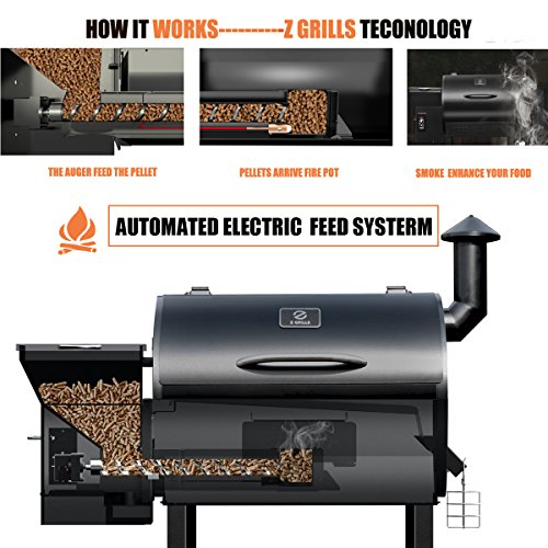Z-GRILLS-Wood-Pellet-Grill-Smoker-700sq-in-6-1-BBQ-Grill-with-Electric-Digital-Controls-for-Outdoor-BackyardNo-Patio-Cover-0-0